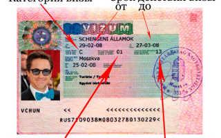 Нужно ли оформлять визу в Венгрию