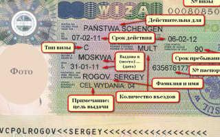 Транзитная виза при поездке через Латвию
