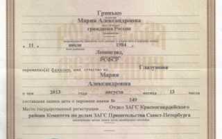 Сколько стоит желание поменять имя в паспорте