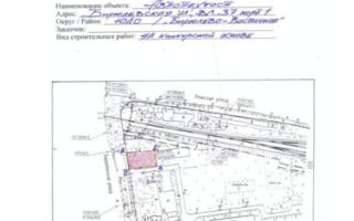 Что нужно знать о ситуационном плане земельного участка