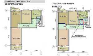 Особенности перепланировки 4-х комнатной хрущевки