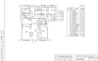 Этапы перепланировки нежилого помещения в многоквартирном доме
