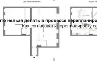 Как без проблем оформить перепланировку квартиры в 2020 году