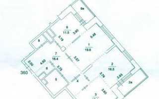 Какой смысл в согласовании перепланировки квартиры