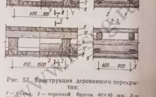 Порядок перепланировки сталинки