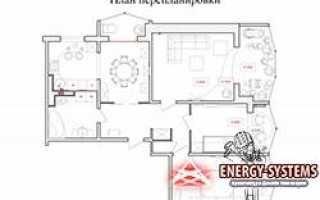 Установленные сроки согласования перепланировки квартиры