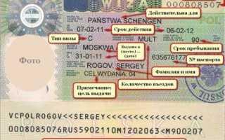 На сколько дают визу для поездки в Латвию